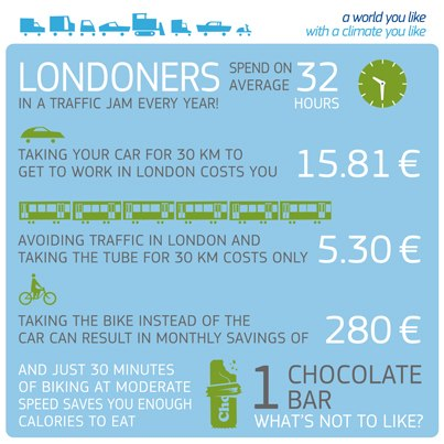 Low carbon commuting, how much can you save? How much can you gain?